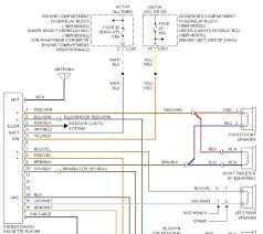 95 dodge factory radio wiring diagram wiring diagram libraries 1998 honda civic factory radio wiring diagram wiring diagram explained98 honda civic wiring diagram wiring diagram