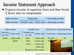 break even analysis equation income statement approach for breakeven point youtube