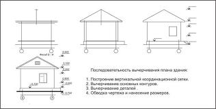 Архитектурно строительные чертежи Студопедия 4 обводка чертежа и нанесение размеров