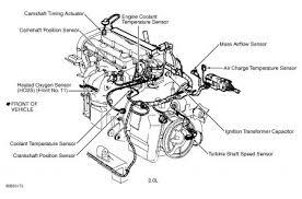 1999 mercury mystique temperature sending unit location engine rear of engine 4 cyl