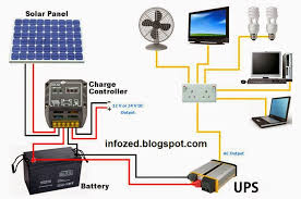 wiring diagram solar panel to battery ireleast info wiring diagram of solar panels ups battery load fan tv fans charge wiring diagram