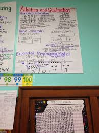 Modeling Addition And Subtraction 4 Nbt 4 Ccss Math