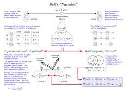 Quantum Venn Diagram Paradox User Guy Vandegrift Trash Wikiversity