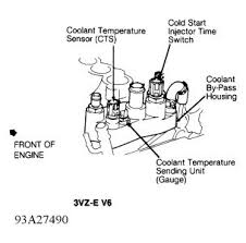 1992 toyota pickup engine cooling problem 1992 toyota pickup 6 if you are referring this sensor as part of the ac the only one that comes close is the ac evaporator temperature sensor which is located on top of the