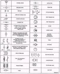 ansi wiring diagram symbols ansi wiring diagrams online ansi wiring diagram ansi wiring diagrams