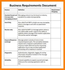 Business Requirement Example 15 Business Requirements Document Template Contract Template