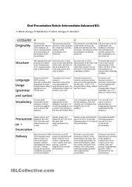 best spanish class oral presentation rubrics images on oral presentation rubric