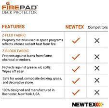Newtex Firepad Deck Protector Amazon Com