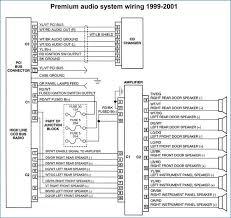 1999 wrangler wiring diagram wiring diagrams schematics 1999 jeep grand cherokee radio wiring diagram at 1999 Jeep Cherokee Wiring Diagram