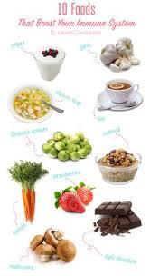 Sle Diet Chart 50 Best Lupus Diet Images Lupus Diet Diet Health