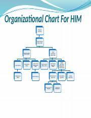 Organizational Chart For Him_ Joseph _n2015week7