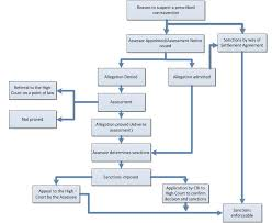 Monetary Policy Flow Chart Process Flowchart Central Bank Of Ireland