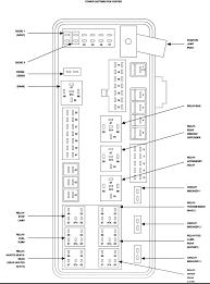 2007 dodge charger fuse box wiring library diagram a4 2007 dodge caliber interior fuse box location at Fuse Box 2007 Dodge Caliber