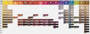 Redken Cover Fusion Chart Pdf