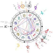 Johnny Depp Birth Chart Astrology And Natal Chart Of Amber Heard Born On 1986 04 22