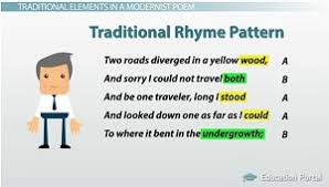 robert frost poetry analysis the road not taken and other poems road not taken traditional rhyme