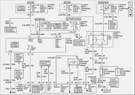 2003 chevrolte monte carlo 3400 wiring diagram auto wiring diagram monte carlo wiring harness diagram wiring diagrams lol 2003 chevrolte monte carlo 3400 wiring diagram auto