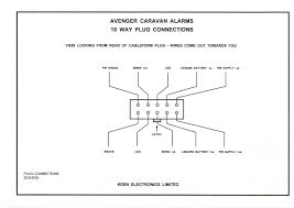 avenger alarm installation refer to plug diagram at the bottom of this page