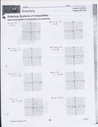 unique solving systems equations by graphing worksheet answers beautiful kuta solving systems of equations by