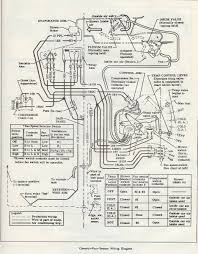 wiring diagram 1968 camaro the wiring diagram 68 camaro fuse box wiring 68 printable wiring diagrams database wiring diagram