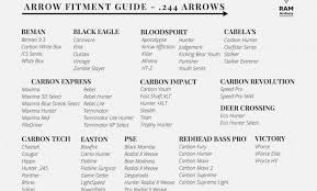 77 Qualified Carbon Express Maxima Hunter Spine Chart