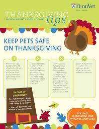 Penn Vet Thanksgiving Tip Sheet