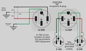 trending wiring diagram for a 220 dryer wonderful of 220 plug wiring 220v plug wiring diagram trending wiring diagram for a 220 dryer wonderful of 220 plug wiring diagram with 3 wire