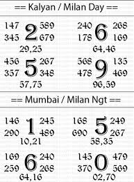 Kalyan Record Chart Open Bedowntowndaytona Com