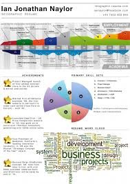 Infographic Resume Awesome The Ultimate Guide To Infographic Resumes
