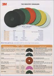 Mmm08395 3m Red 20 Floor Buffing Pad 5100 5 Pads