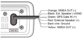 uniden um415 marine radio wiring diagram out a white wire