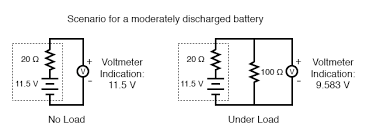Battery Ratings Batteries And Power Systems Electronics