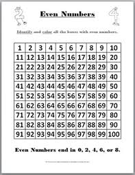 Odd And Even Numbers Chart 15 Odd And Even Number Charts And Student Worksheets Odd