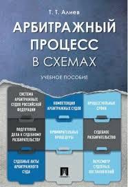 Ваш ip заблокирован your ip is blocked Арбитражный процесс реферат 2017