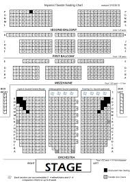 Miller Theater Augusta Seating Chart Seating Chart Imperial Theatre