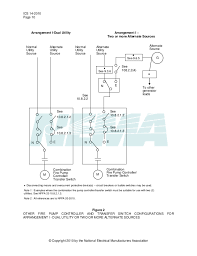 nema application guide for electric fire pump controllers 14