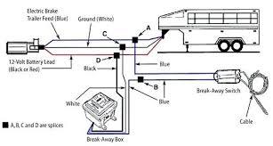 7 way trailer plug wiring diagram electric brakes pin brake 7 way trailer plug wiring diagram electric brakes pin cc on 7 way trailer plug wiring diagram
