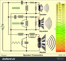 speaker crossover wiring diagram inspirational luxury crossover crossover wiring diagram speaker crossover wiring diagram inspirational luxury crossover diagram circuit diagram