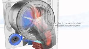 How Does A Heat Pump Heat Heat Pump Whirlpool Technology Youtube