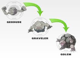 Golem Evolution Chart Geodude The Best Pokemon