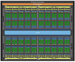 Gtx 1080 Chart Nvidia Geforce Gtx 1080 Review The Most Badass Graphics