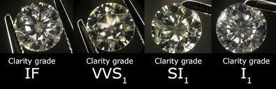 Diamond Clarity Chart I1 Jcrs Inland Marine News November 2000