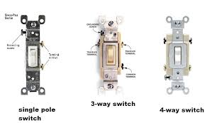 four way switch wiring diagram on four images free download 5 Way Light Switch Diagram different types of electrical light switches 5 way light switch diagram leviton 4 way switch wiring diagram 5 way light switch wiring