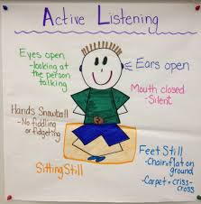 My Classs New Active Listening Anchor Chart Anchor Charts