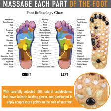 Acupressure Massage Slippers With Earth Stone Therapeutic Reflexology Sandals For Foot Acupoint Massage Shiatsu Arch Pain Relief Fit Women 6 7 Feet
