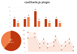 Jquery Bar Chart Plugin Free Csscharts Js Jquery Plugin Create Donut And Bar Charts With