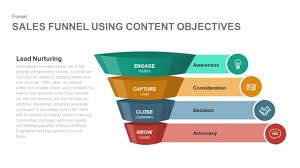 Funnel Powerpoint Template Free Sales Funnel Powerpoint Template Using Content Objectives