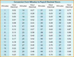 Time Clock Chart Conversion 40 Time Clock Conversion Chart Desalas Template