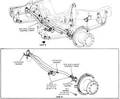 Replace drag link rh justanswer 1989 f150 steering column diagram 98 ford f 150 steering diagram