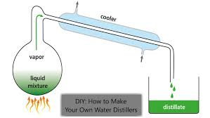 how to make water distillers